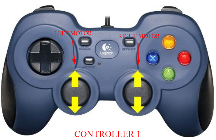 controller1